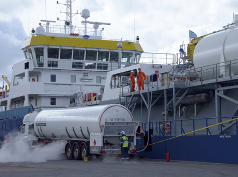 Ship to gas integration solution